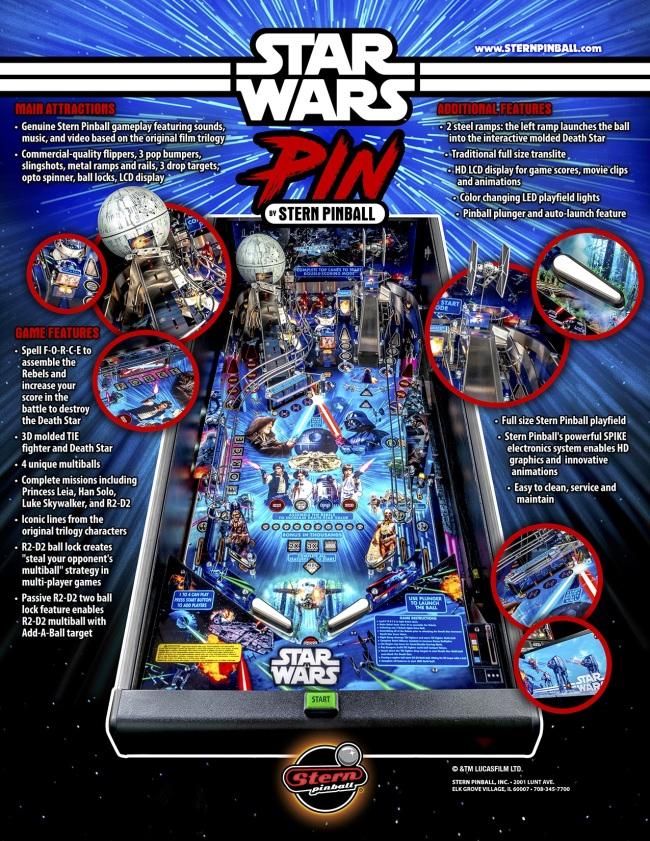 Star-Wars-Pin-Flyer